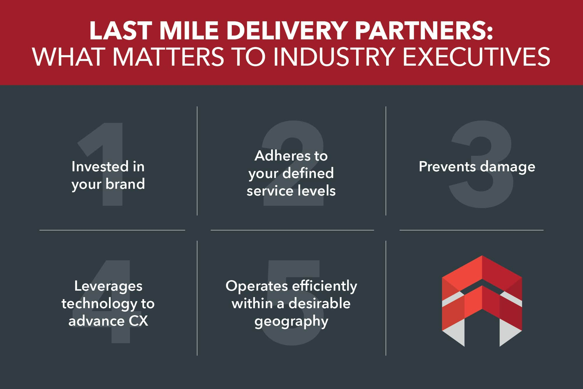Last Mile Delivery Partners: What Matters to Industry Executives